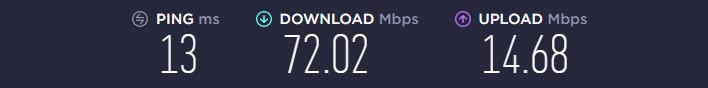 Speed Test - No VPN