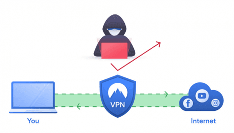 how to choose a vpn for torrenting