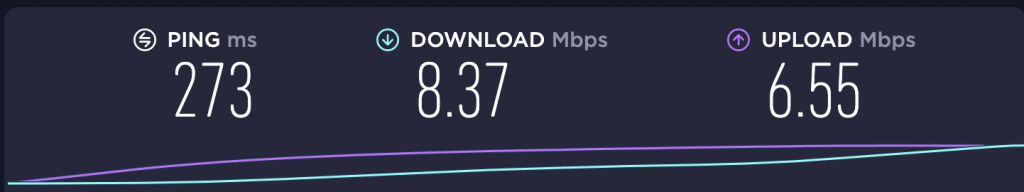 Speed Test – IPVanish US