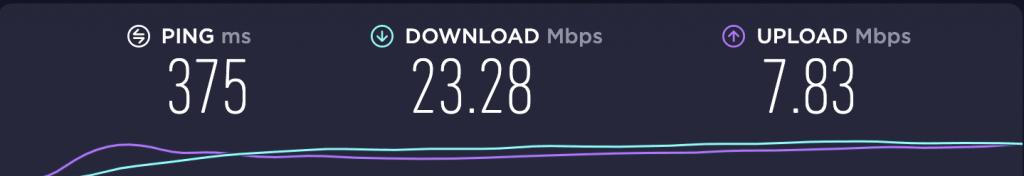 Speed Test – NordVPN US