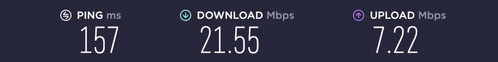 Speed Test – CyberGhost US